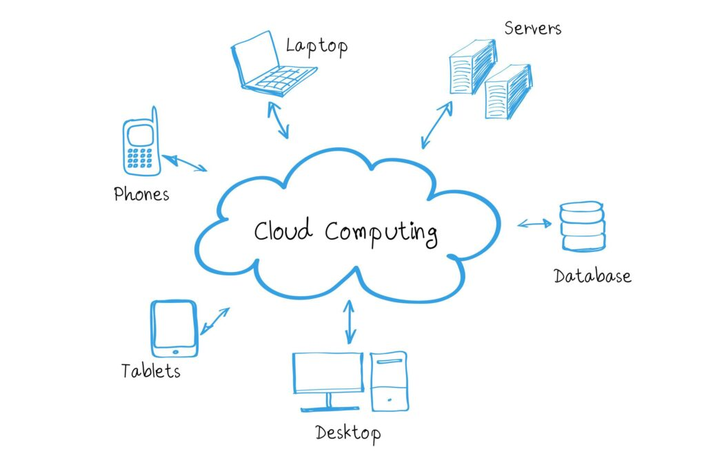 Learn Cloud Computing Free